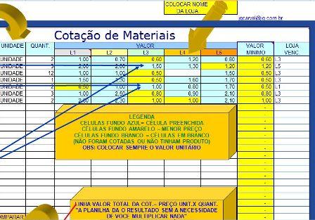 Pedido de Orçamento de Materiais