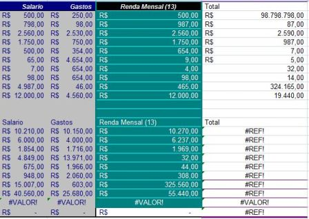Cálculos Demonstrativos para Despesas Mensais