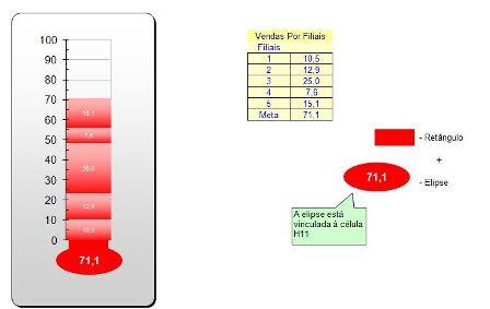 Gráfico Completo para Controle de Vendas