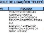Controle de Ligações Telefônicas