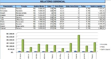 Controle Gerencial