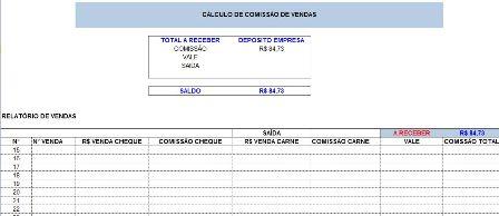 Cálculo para Comissão de Vendas