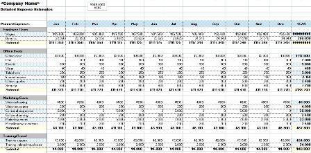 Estimativas Detalhadas de Despesas