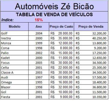 Cálculo de Vendas para Veículos