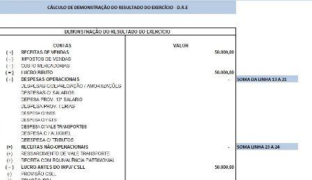 Cálculo de Demonstração de Resultados de Despesas