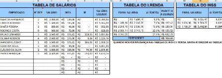 Cálculo para Salários Líquidos