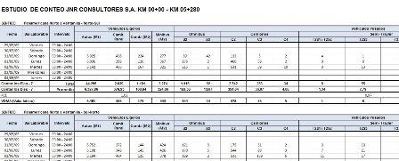 Cálculo VDMA Anual