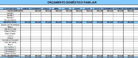 Orçamento Doméstico Familiar