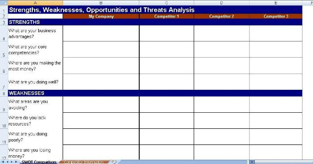 planilha-excel-analise-swot